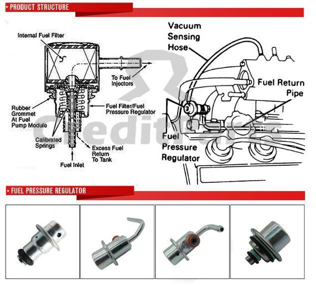 high quality 2.5 bar valve fuel pressure regulator for fiat (219244330501)  - ibuyautoparts.com  ibuy auto parts